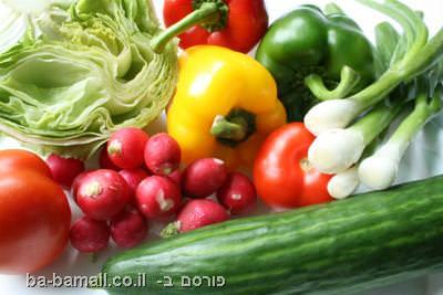 מזון בריאות
