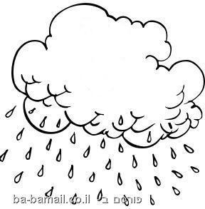 ענן, גשם, טיפות
