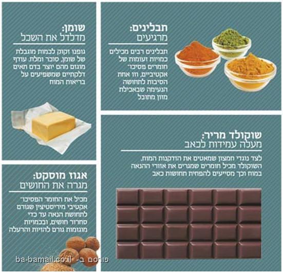 השפעת האוכל על המוח