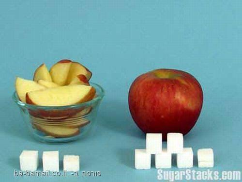 תפוח , כמות סוכר