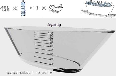 אמבטיה שקופה