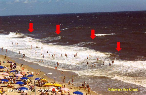 ים, סחף, בורות, טביעה, מציל, חשוב, מים, גלים