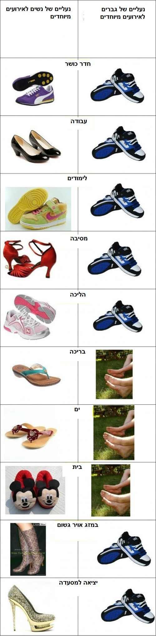 נשים/גברים