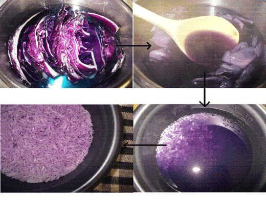 איך מכינים צבעי מאכל בבית?