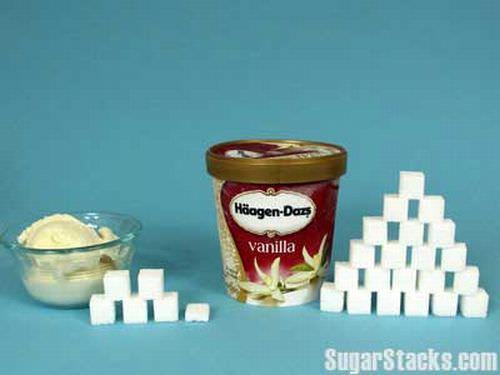 כמה סוכר באמת יש באוכל שלנו