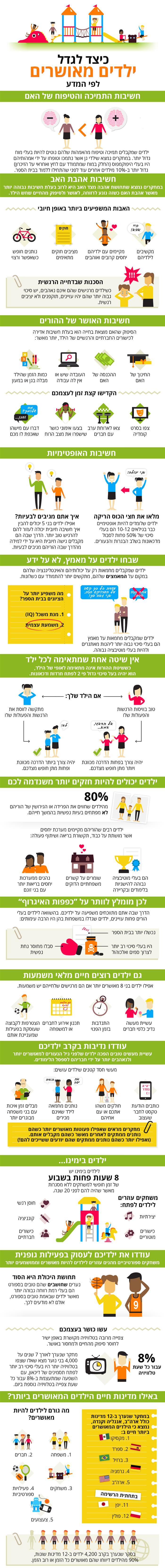 כיצד לגדל ילדים מאושרים