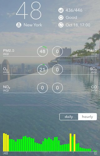 אפליקציות לחיים טובים