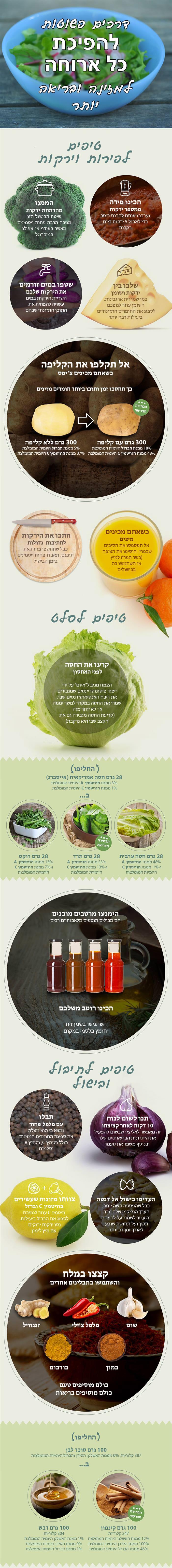טיפים לארוחות בריאות ומזינות