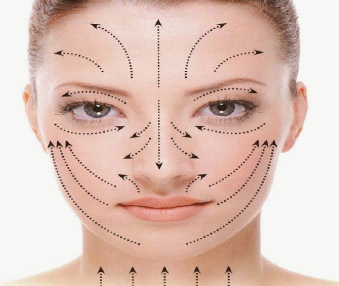 עיסוי באמצעות כפות לעור פנים צעיר