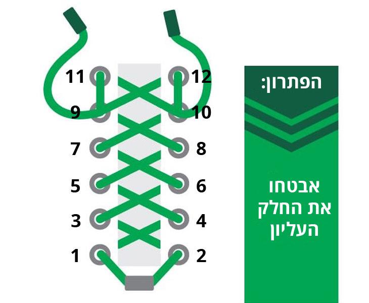 דרכים לקשירת נעליים בהתאם לכף הרגל