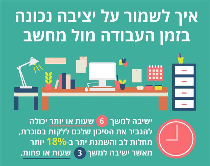 טיפים לעבודה מול מחשב