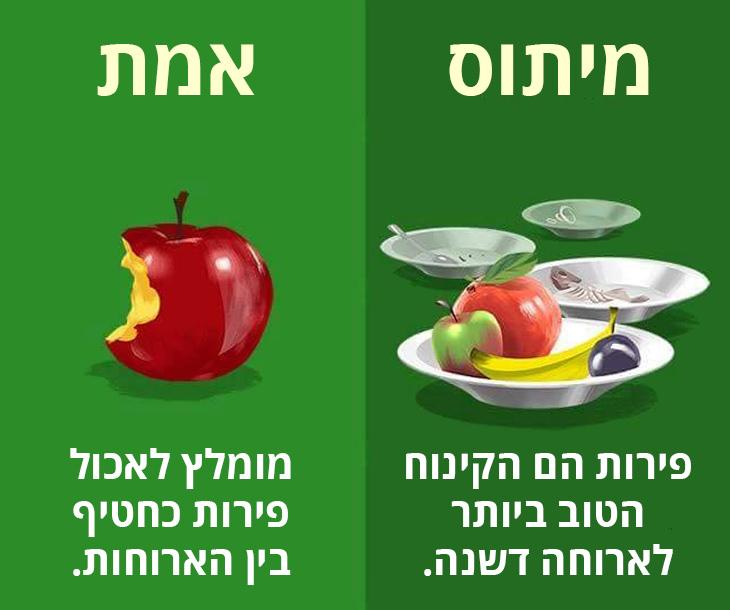 מומלץ לאכול פירות כחטיף בין הארוחות ולא כקינוח בסוף הארוחה