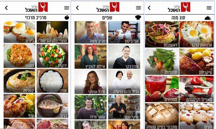 אפליקציית ערוץ האוכל