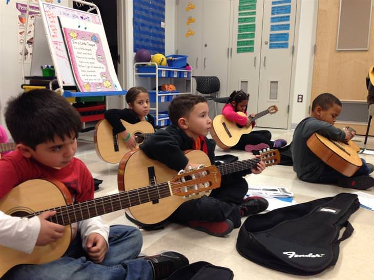 ילדים יושבים על הרצפה עם גיטרה בחוג נגינה