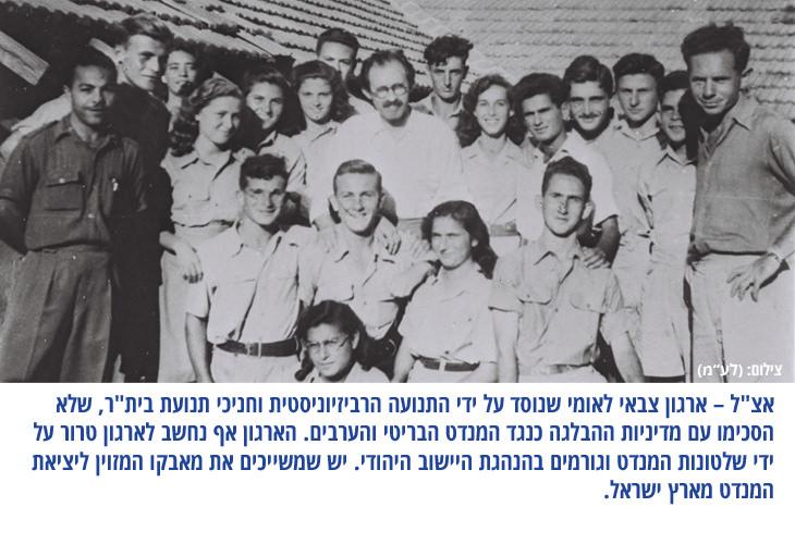 תמונות שאלות ליום הזיכרון לחללי מערכות ישראל