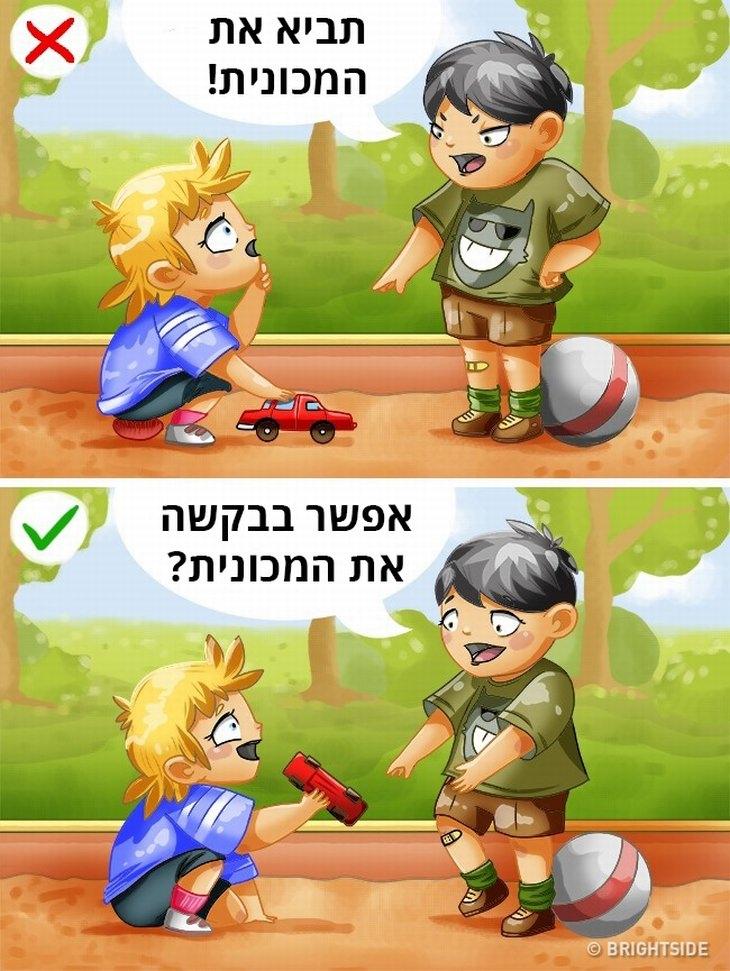 איור של ילד שדורש צעצוע מילד אחר, ומתחתיו איור של ילד שמבקש את אותו הצעצוע בנימוס