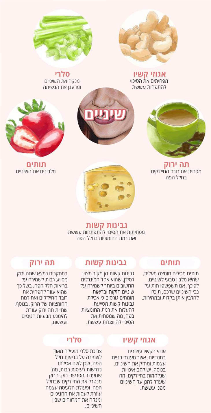 20 מאכלים שיעזרו לכם להיראות במיטבכם