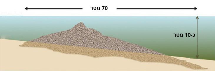 הגבעה המסתורית בתחתית הכנרת