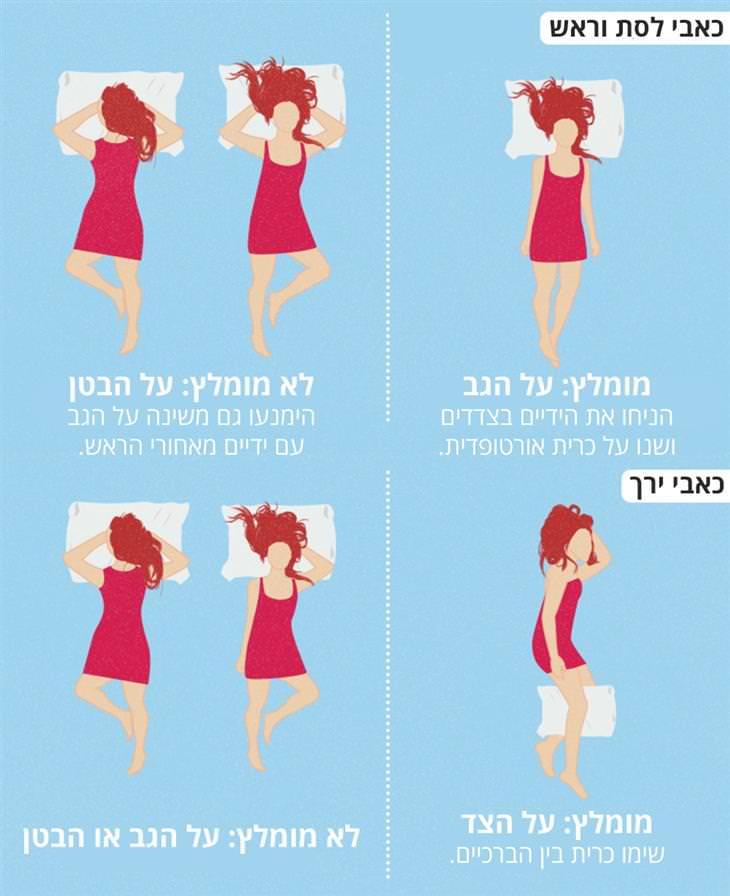 תנוחות השינה הטובות והגרועות עבור כאבים כרוניים
