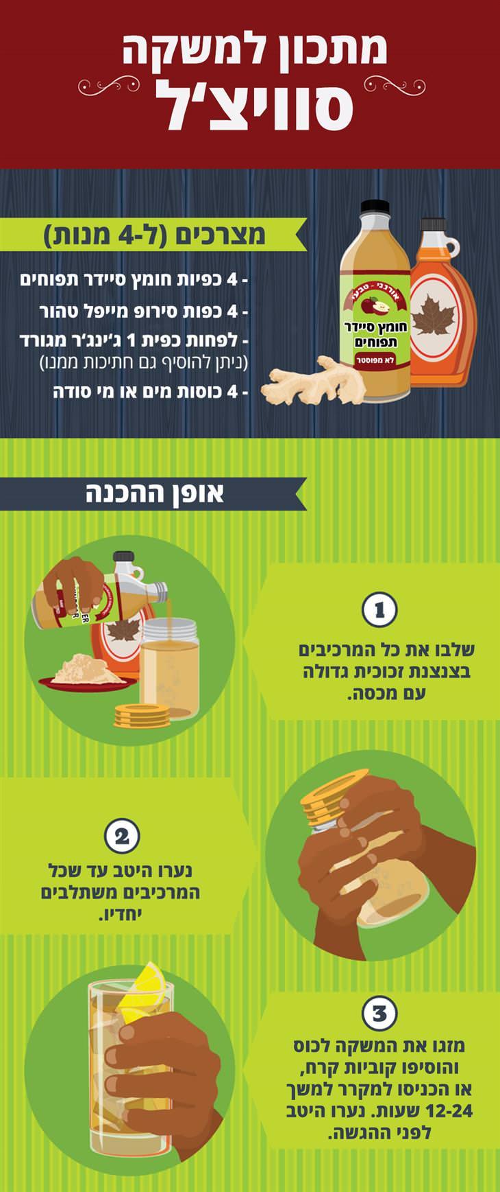 יתרונות ושימושים של חומץ תפוחים
