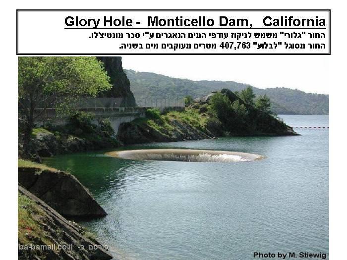 סכר מונטיצ'לו, מקומות בעולם