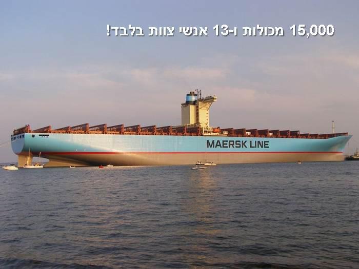 האונייה הגדולה בעולם