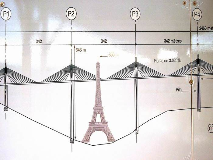 גבוה יותר ממגדל אייפל - הגשר הגבוה בעולם